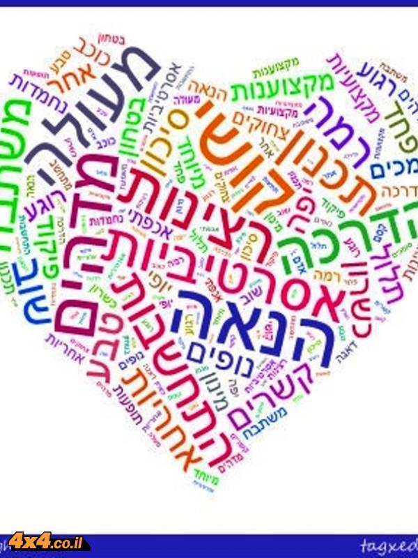 הלב של טלי לוי - מקבץ מילים מתוך הסיכום הקבוצתי (תודה לטלי על ההשקעה)