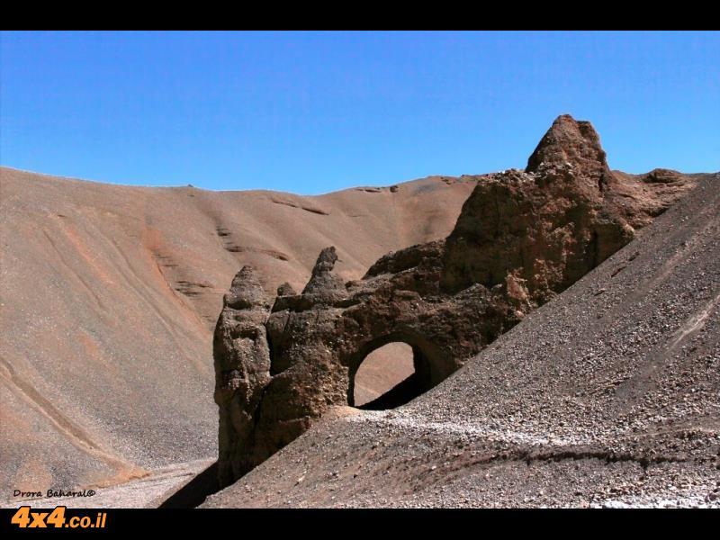 צורות מסלע במדבר הצחיח