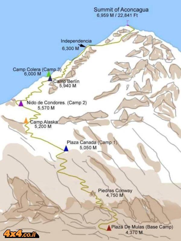 מפה סכמטית של מסלול הטיפוס על האקנקגוואה: