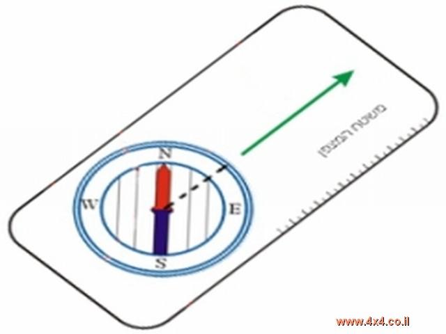 שלב ראשון : הגדרת ציר ניווט