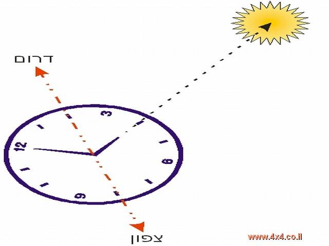 שימוש בשעון יד למציאת הצפון