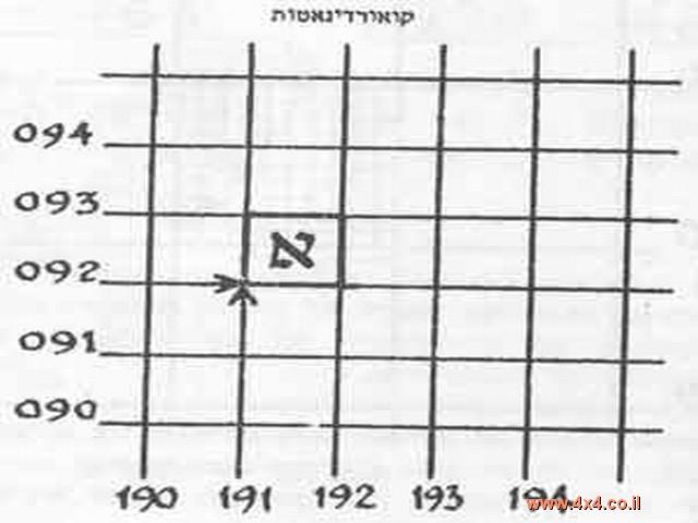 רשת ישראל חדשה וישנה