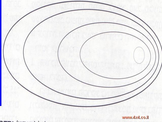 הפרש הגובה בין הקווים הוא קבוע