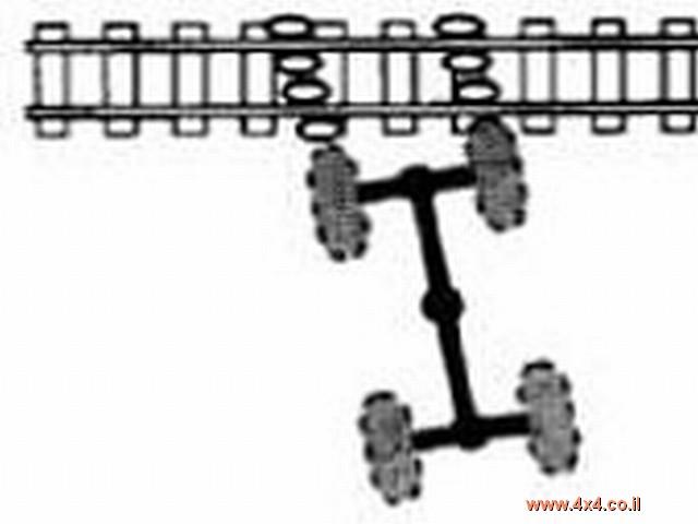 מעבר פסי רכבת