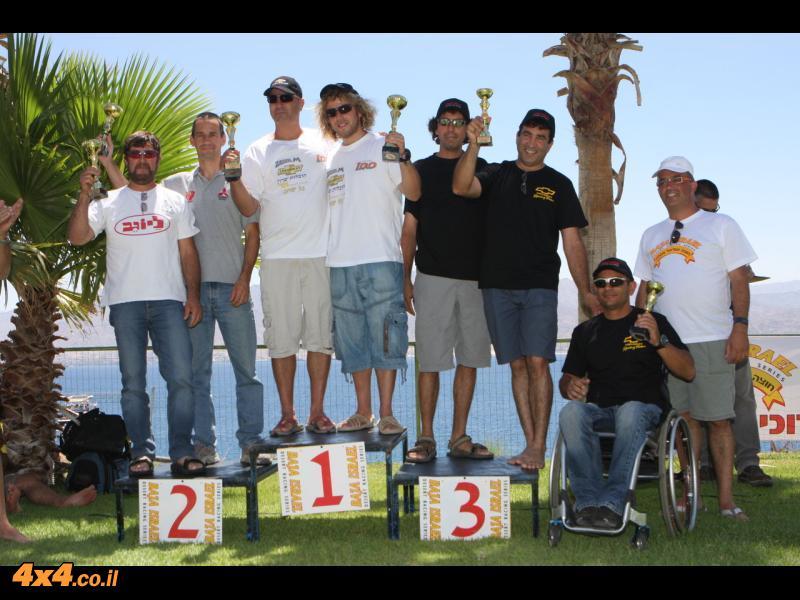 המנצחים בקטגורייה T1