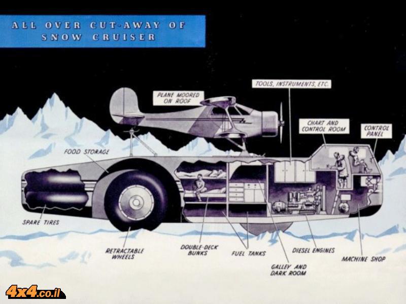 אגדת שטח – ספינת השלג של אדמירל בירד
