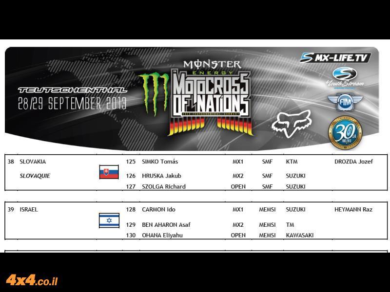 2013 Monster Energy FIM Motocross of Nations